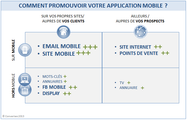 promotion_application_mobile